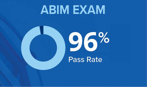 abim exam 96 percent pass rate