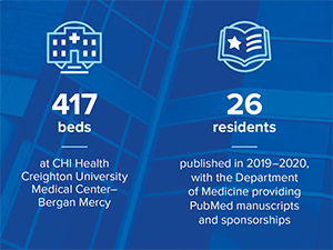 417 beds and 26 residents published