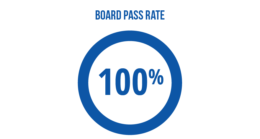 100% board pass rate