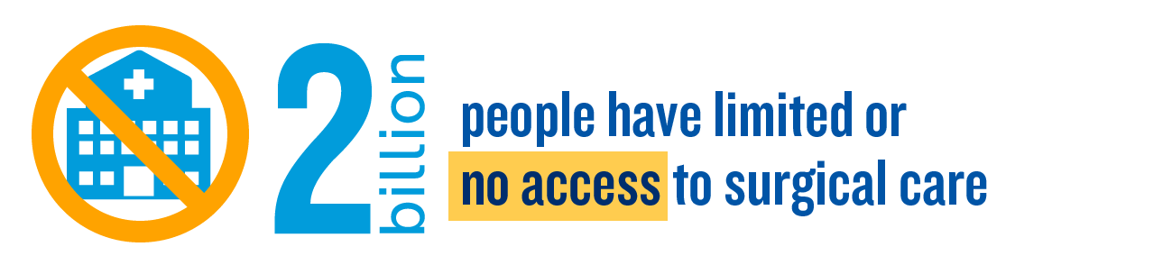 2 billion people have limited or no access to surgical care